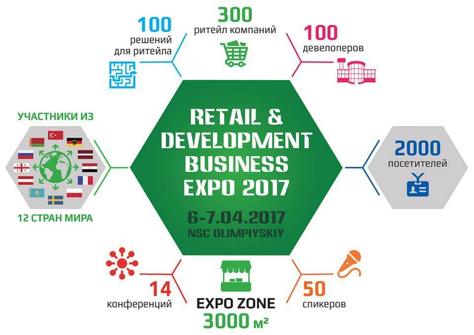 Виставка Retail&development Business Expo  2017 в. Ringpfeil Advanced Dermatology. Mass Email Campaign Software. Best Associate Degree Programs. Video Editing Classes Online. House Of 10 000 Picture Frames. Personal Injury Attorney Tucson. Deltec Cozmo Insulin Pump Solar Orange County. Accidental Death Insurance Quote